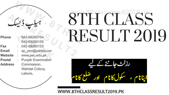 Gujranwala Board 8th Class Result 2020